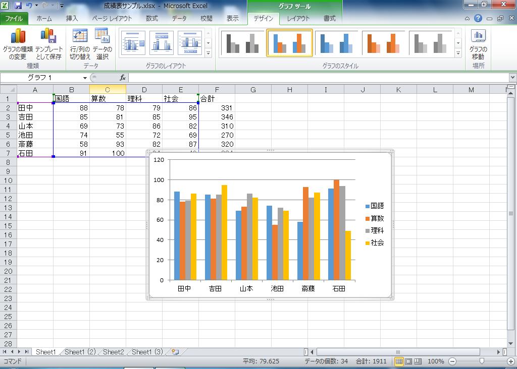 graph2010_2