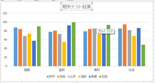 graph3_2