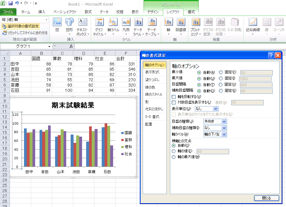 graph3_2010_2