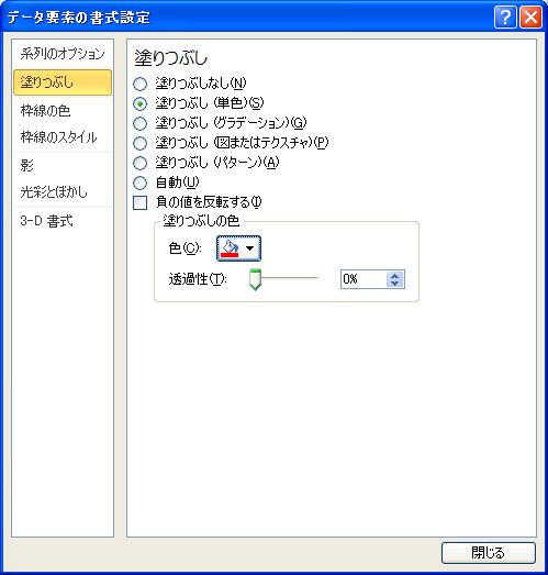 graph3_2010_4