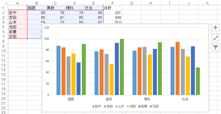 graph3_3