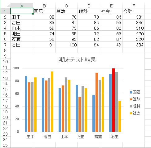 graph3_9