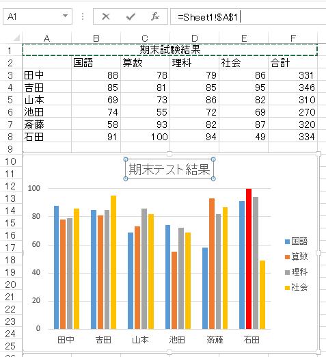 graph4_5