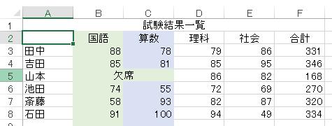 sentakuhanidecyuou_4