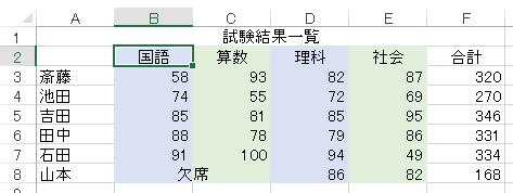 sentakuhanidecyuou_8